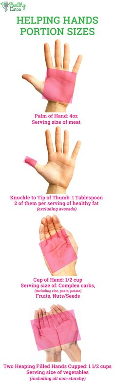 Quick guide using hands to help with serving size portion control to how know much you should be eating for each meal Healthy Fats, Get Healthy, Healthy Weight Loss, Challenge Group, Workout Challenge, Fit Girl Inspiration, Work Out Routines Gym, Bariatric Surgery, Weight Control