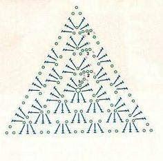 Transcendent Crochet a Solid Granny Square Ideas. Inconceivable Crochet a Solid Granny Square Ideas. Crochet Squares, Crochet Bunting, Crochet Triangle, Crochet Diy, Crochet Motifs, Granny Square Crochet Pattern, Triangle Pattern, Crochet Diagram, Crochet Stitches Patterns