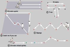 Running circuit- fitness drills | Rugby Coach Weekly