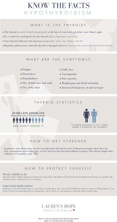 January is #thyroidawarenessmonth