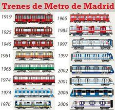 #Trenes #Metro #Madrid