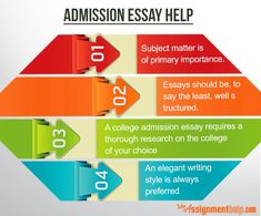 essay essayuniversity argument speech examples sample essay  writing an admission essay is easier said than done it becomes all the more difficult