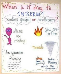 Interrupting during small group teaching time – a constant problem! Check out th… Interrupting during small group teaching time – a constant problem! Check out this great anchor chart by grade teacher Nikki Snow. Kindergarten Anchor Charts, Reading Anchor Charts, In Kindergarten, Teaching Time, Teaching Tools, Teaching Resources, Teaching Ideas, Teaching Outfits, Classroom Behavior