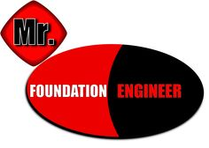 Mr. Foundation Engineer offer local foundation repair, basement repair and waterproofing in Little Rock, AR. #littlerock #foundationrepair #ar #nwa #crawlspacerepair #homerepair