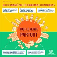 7 juillet 2016 - Infographie de l'Organisation mondiale de la Santé (OMS) sur l'impact sanitaire des changements climatiques