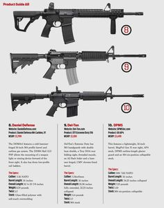 Weapons,M4,CARBINE ,RIFLE