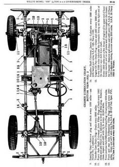 willys jeep parts diagrams illustrations from midwest jeep willys rh pinterest com