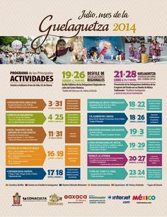 Guelaguetza events July 2014