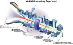 Plasma rocket can reach Mars in just 39 days