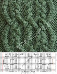 Knitted plait from the bound braids Cable Knitting Patterns, Knitting Stiches, Knitting Charts, Lace Knitting, Knitting Designs, Knit Patterns, Knitting Projects, Stitch Patterns, Pull Torsadé
