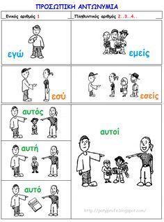 Risultati immagini per personal pronouns Kids English, English Words, English Lessons, Learn English, English Pronouns, English Vocabulary, English Worksheets For Kids, English Activities, Preschool Education
