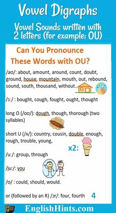 Recognizing the pronunciations of different vowel digraphs (like 'ai', 'au', 'ea', 'ee', 'ei','ou', 'oy', or 'uy') can help your English reading and spelling as well as pronunciation. #VowelDigraphs #VowelSounds  #DigraphPronunciation