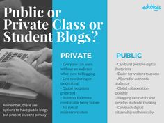 Public or Private Class or Student Blogs   Pros and Cons   Edublogs