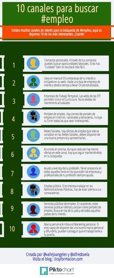 Una interesante infografía, sobre todo para los que están buscando trabajo, completamente en español. Muestra diez canales distintos para buscar empleo.