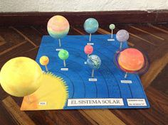 Science fair projects boards solar system 33 Ideas for 2019 Solar System Science Project, Science Project Board, Solar System Projects For Kids, Science Fair Projects Boards, Solar System Crafts, School Projects, Arte Do Sistema Solar, Space Crafts For Kids, Planet Project