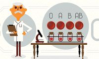 The biologist who discovered the existence of blood groups would have been 148 years old on June Google Doodles, Google Gif, Logo Google, Google Images, E Learning, Google Birthday, Blood Groups, Design Blog, Messages