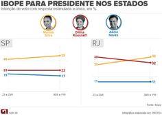 Cazuza: Marina está à frente de Dilma em SP e no RJ, apont...
