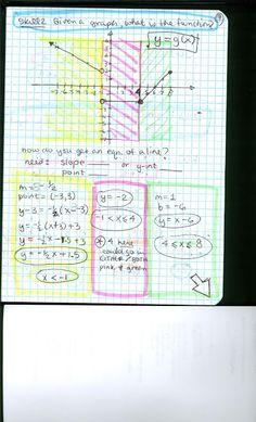 Math Teacher Mambo: Piecewise Functions...
