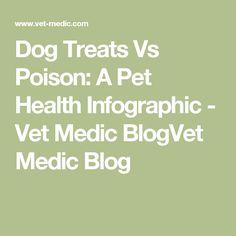 Dog Treats Vs Poison: A Pet Health Infographic - Vet Medic BlogVet Medic Blog