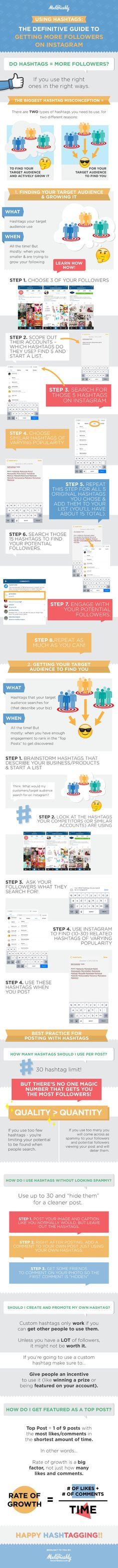 2 Must-Know Hashtag Techniques for More Followers on Instagram An Infographic