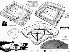 Inflatocookbook Magazine, 1971 Architects: Ant Farm (Andy Shapiro, Kelly Gloger, Fred Unterseher, Hudson M. Temporary Structures, Interactive Art, Ants, Projects, Inspirational Photos, Street Furniture, Magazine, Pavilion, Playground