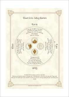 Book of Shadows:  #BOS Ritual Circle Calling Quarters page, by NaturalMagicArt.