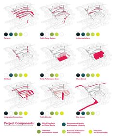 great architectural diagrams