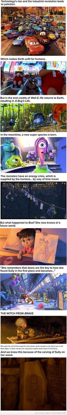 An Epic Pixar Story...
