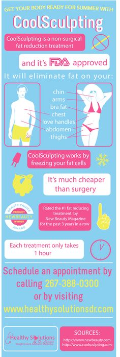 Get Your Body Ready For Summer With #Coolsculpting. Non-Invasive Fat Reduction Offered at our Medspa in Horsham, PA. Learn more about this treatment. #infographic