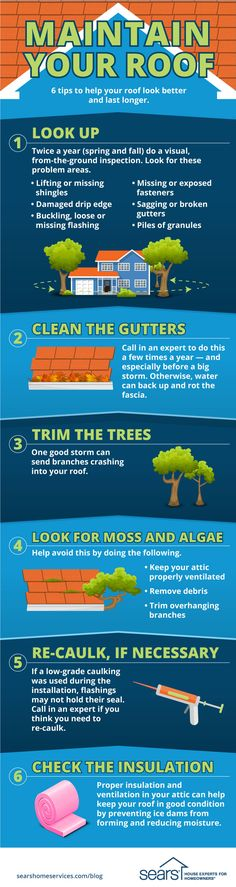 Basic roof maintenance and care can help keep your home in great shape for years to come. Keep unwanted water, bugs, animals and debris from entering your home by doing these six simple roof maintenance tips safely from the ground below. Do a from-the-ground inspection. Clean the gutters. Trim the trees. Look for moss and algae. Re-caulk, if necessary. Check the insulation. Visit the Sears Home Improvement blog for tips to help your roof look better and last longer.