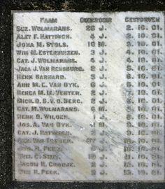 merewent-jacobs-concentration-refugee-camp-monument-dudley-street-voortrekker-street-s-29-55-51-e-30-59-32  453 INHABITANTS DIED