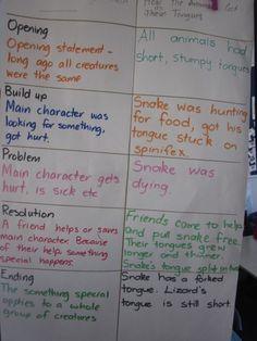 talk4writing activities for babies