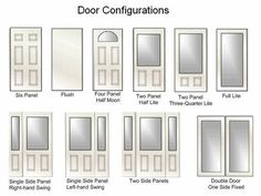 Types of Doors | These Diagrams Are Everything You Need To Decorate Your Home