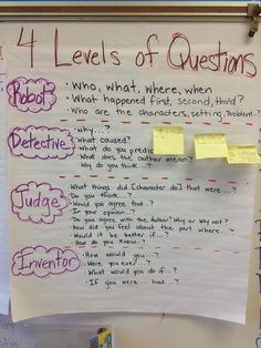 Levels of questioning in kid friendly language Embedded image permalink