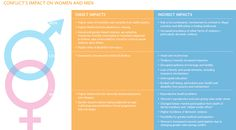 state of world population | UNFPA - United Nations Population Fund