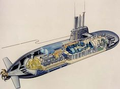 U212 submarine cross section.