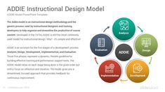 25 Best Addie Model Powerpoint Template Diagrams Images In 2020 Powerpoint Slide Designs Diagram Ppt Slide Design
