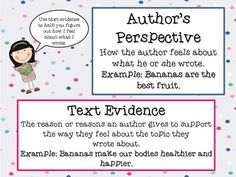 This Author's Perspective Anchor Chart can be used to introduce a lesson on Author's Perspective and Text Evidence. Matches the Florida State Standard LAFS.1.RI.3.8 and Common Core Standard RI.1.8. See my other Author's Perspective Products for more on this skill.