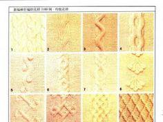 Vista previa en miniatura de un elemento de Drive Google Drive, Rugs, Home Decor, Punch Needle Patterns, Miniatures, Weaving Patterns, Breien, Homemade Home Decor, Types Of Rugs