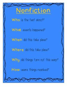 Here are two full-page posters of the (and H) for both fiction and nonfiction. Also included are smaller versions of these, for students to tape into their writing journals. There are small graphic organizers as well, for planning in writing journals. Anchor Charts First Grade, Ela Anchor Charts, Kindergarten Anchor Charts, Reading Anchor Charts, Reading Resources, Reading Strategies, Reading Skills, Teaching Reading, Teaching Spanish