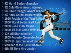 My favorite player #2 Derek Jeter.