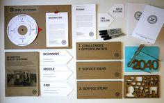 doblin innovation tactics cards pdf