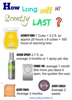 This is very accurate as to how long Scentsy products last. Book a party with me, earn host credits and get more Scentsy in your life! https://kristenholly.scentsy.us