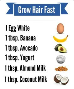 Natural Remedies for Fast Hair Growth