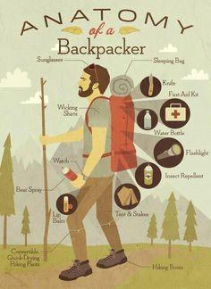 bagpacker