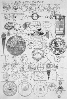 """Table of Astronomy"" from Cyclopaedia"