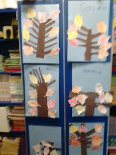 1st grade fall trees