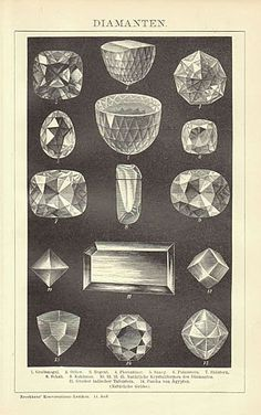 Old print from 1898 depicting 15 kinds of diamonds, including the Orlow, Regent, Polar Star, Kohinoor, The Pasha from Egypt and others.
