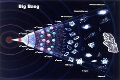 No novo modelo cosmológico, o Universo não teria apenas 13,8 bilhões de anos - sua idade se estenderia ao infinito no passado.