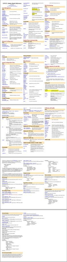 linux admin quick reference Source by Computer Coding, Computer Technology, Computer Programming, Computer Science, C Programming Learning, Computer Forensics, Medical Technology, Energy Technology, Technology Gadgets